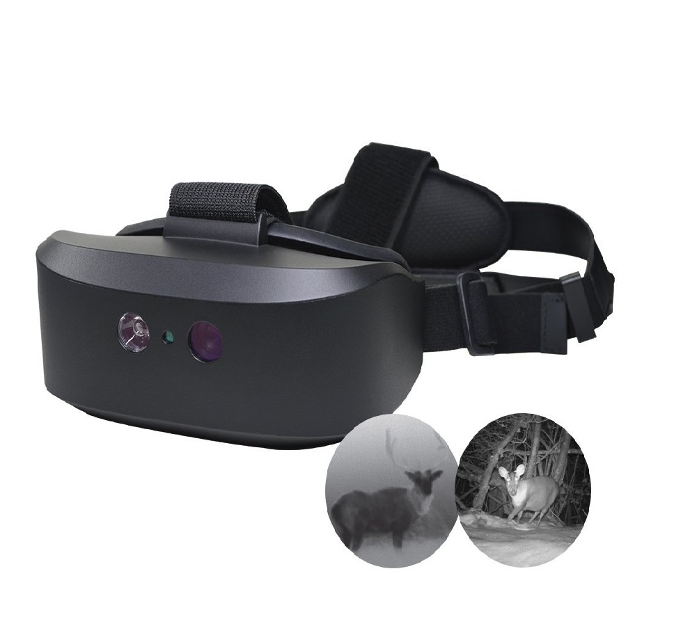 Head-mounted Night Vision Equipment(EU)
